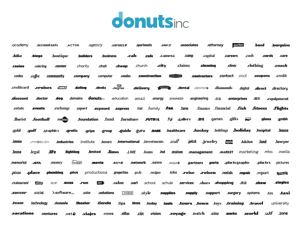 Donuts registry portfolio consists of more than 240 domain extensions
