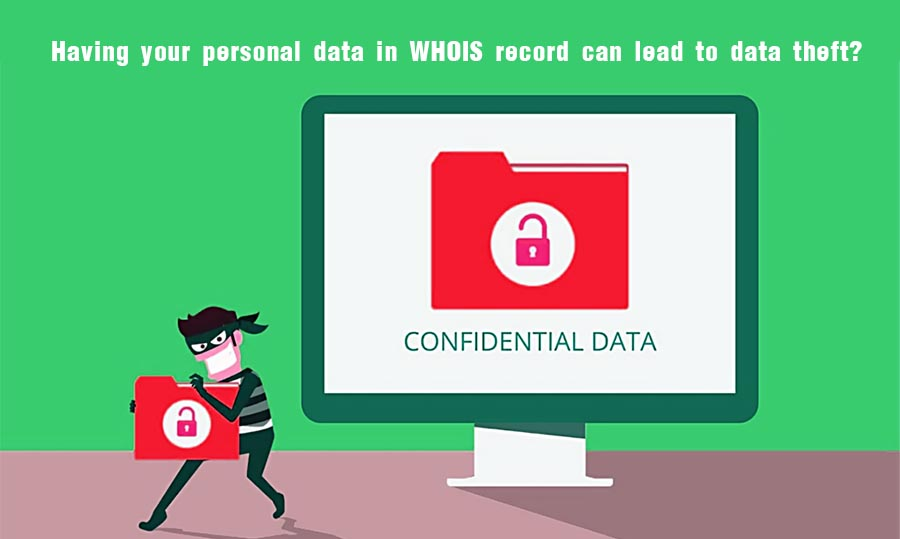 WHOIS record showing your personal data