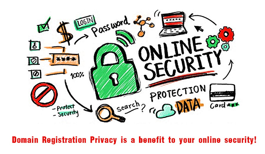 domain privacy is important part of your online security
